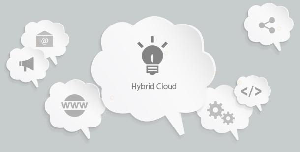 雲端運算超人工智能成香港 IT 專業人員最重視項目