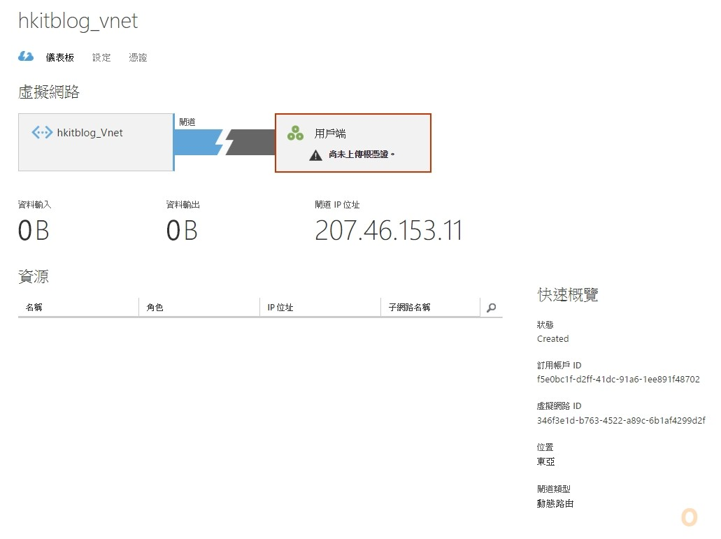 Microsoft Azure Point to Site