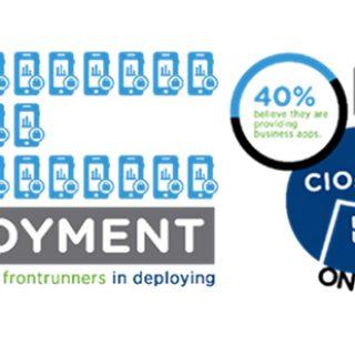 企業內部應用程式符合員工要求?僅24%員工同意