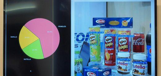 台北 2018 Computex 獨家報導︰人臉/物件辨識打破傳統零售模式、醫院照顧病人全方位監測系統!