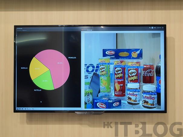 台北 2018 Computex 直擊!人臉/物件辨識打破傳統零售模式、醫院照顧病人全方位監測系統!
