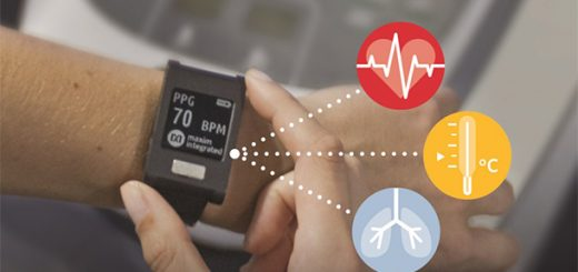 Maxim推出業界首款臨床級ECG腕戴式方案