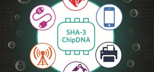 Maxim發佈首款SHA3加密安全芯片