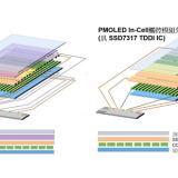 香港科技公司推全球首款觸控與顯示驅動器集成晶片