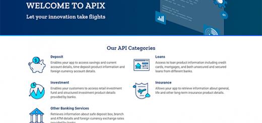 全港首個跨銀行API交換平台 支援13家銀行提供200個API