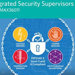 指甲大小安全監控器 為你的系統提供硬件級加密加速
