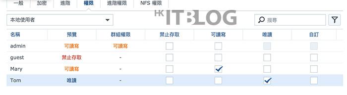 HKITBlog 文件夾權限分配