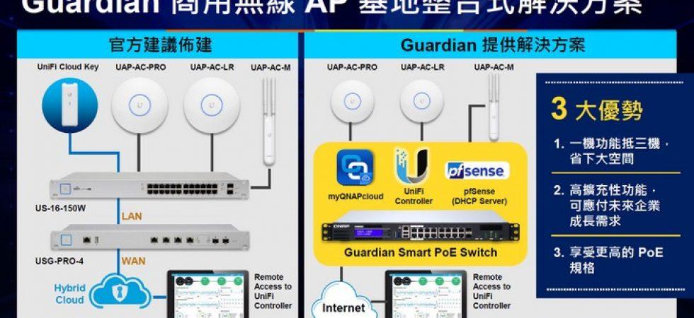 QNAP QGD-1600P 彈指之間部署 UniFi 中央 AP 無線管理器!